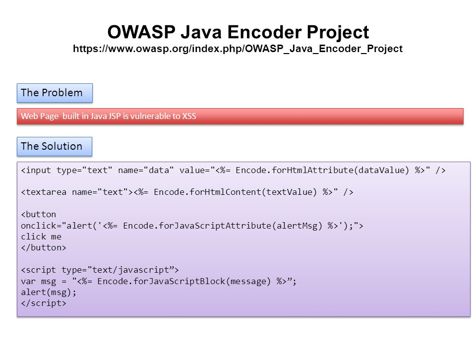 The Problem Web Page built in Java JSP is vulnerable to XSS The Solution