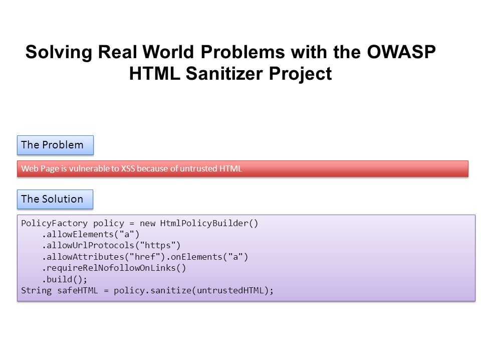 Solving Real World Problems with the OWASP HTML Sanitizer Project The Problem Web Page is vulnerable to XSS because of untrusted HTML The Solution Pol
