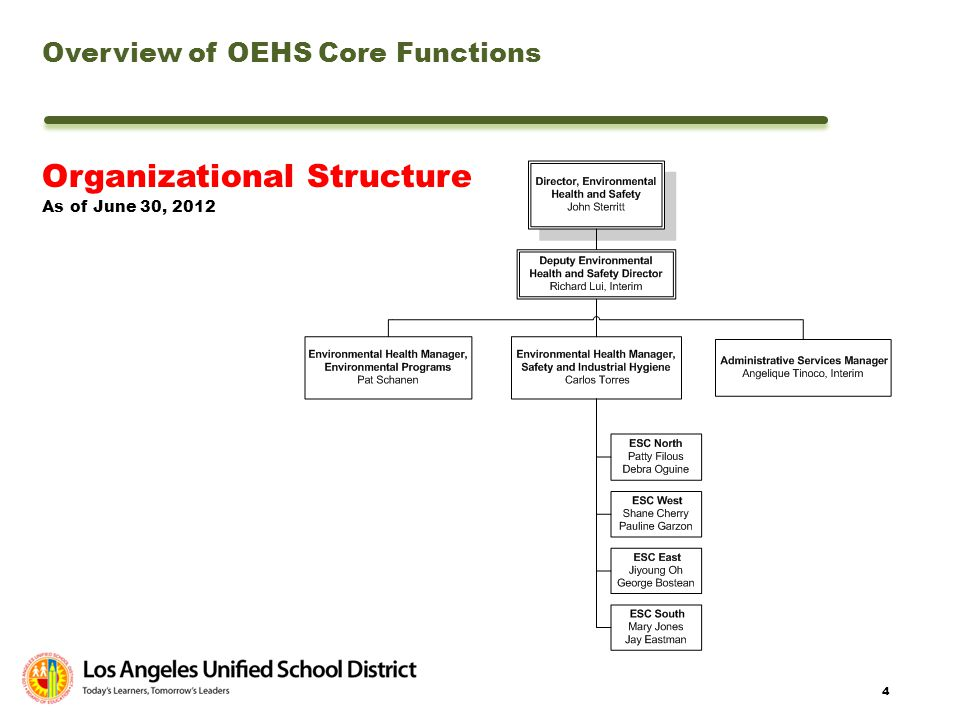 4 Overview of OEHS Core Functions Organizational Structure As of June 30, 2012