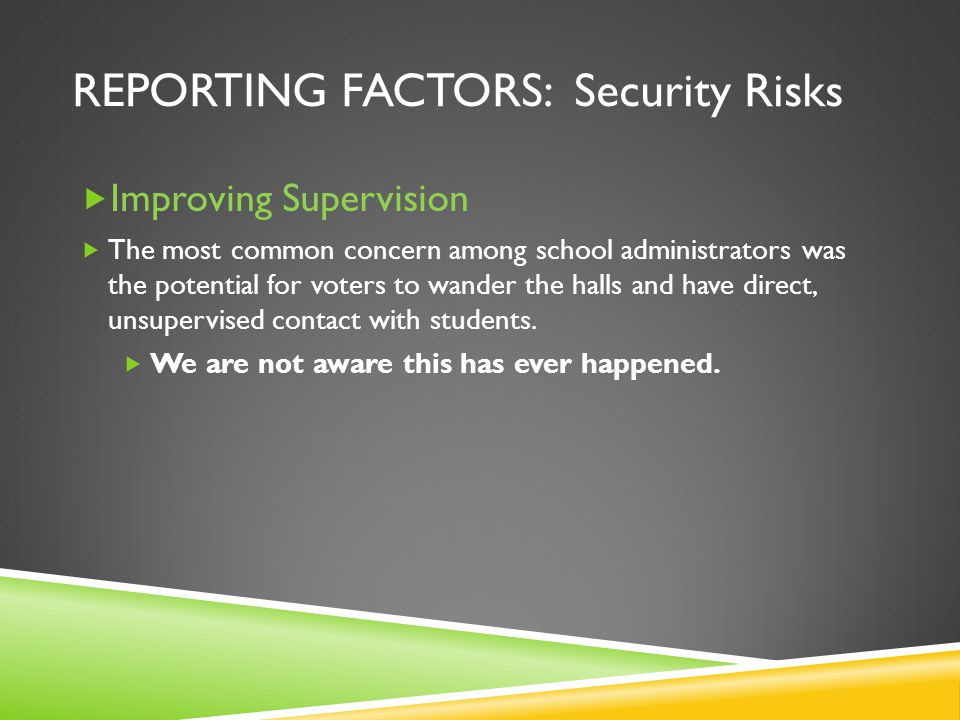 REPORTING FACTORS: Security Risks Improving Supervision The most common concern among school administrators was the potential for voters to wander the