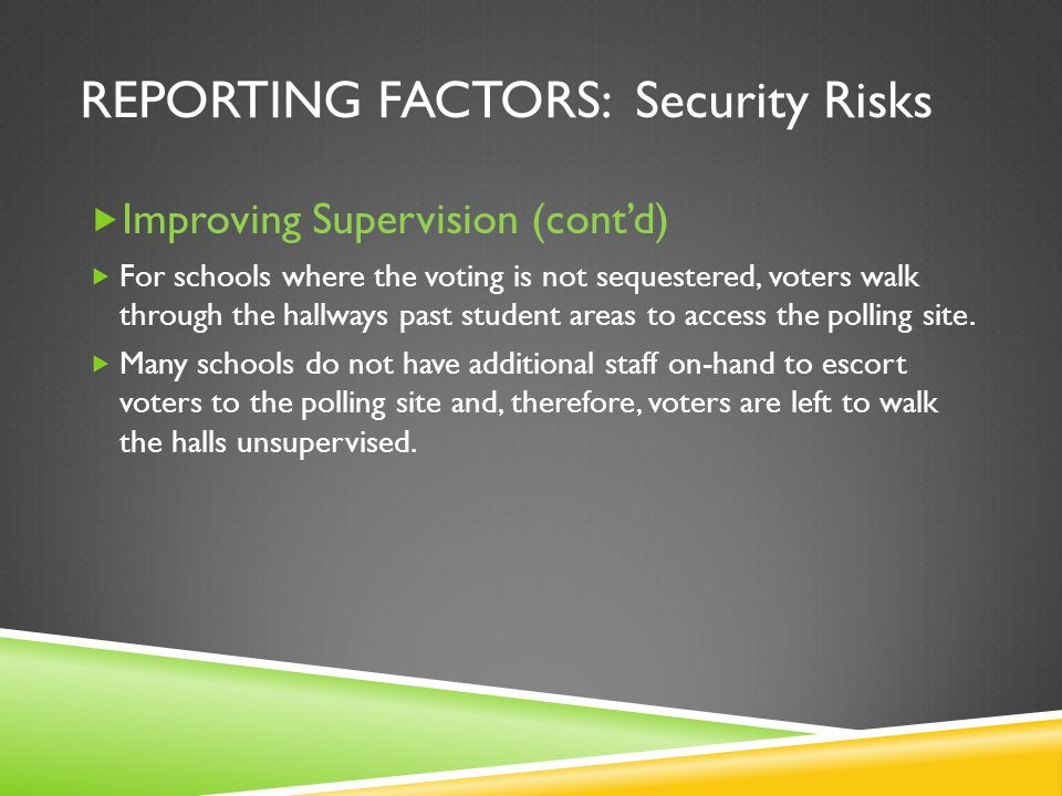 REPORTING FACTORS: Security Risks Improving Supervision (contd) For schools where the voting is not sequestered, voters walk through the hallways past