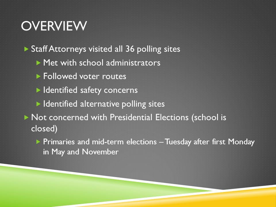 OVERVIEW Staff Attorneys visited all 36 polling sites Met with school administrators Followed voter routes Identified safety concerns Identified alter