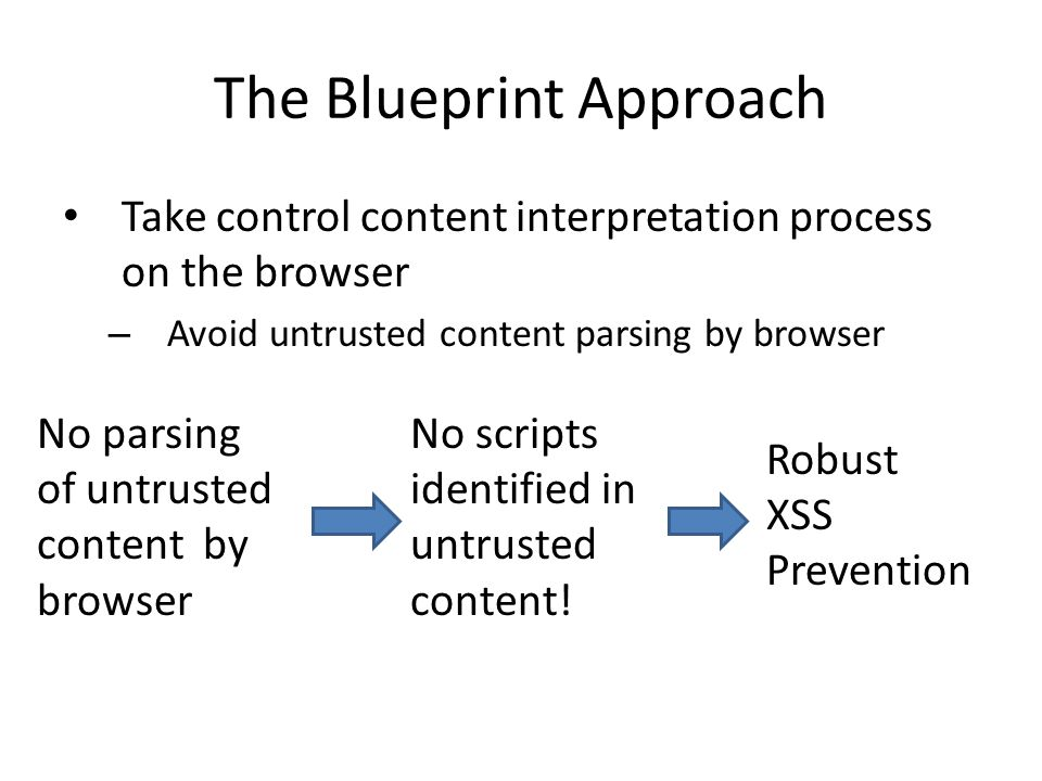 The Blueprint Approach Take control content interpretation process on the browser – Avoid untrusted content parsing by browser No parsing of untrusted