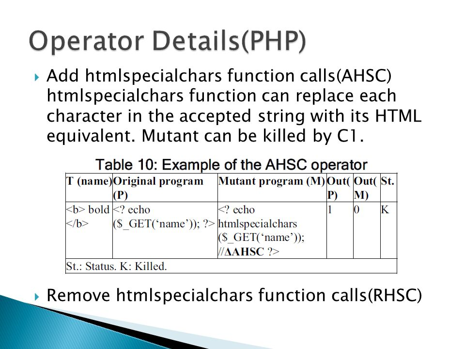 Add htmlspecialchars function calls(AHSC) htmlspecialchars function can replace each character in the accepted string with its HTML equivalent.