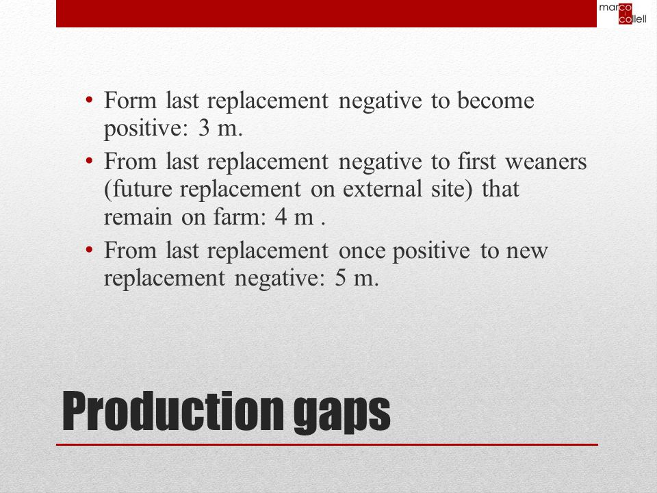 Production gaps Form last replacement negative to become positive: 3 m.