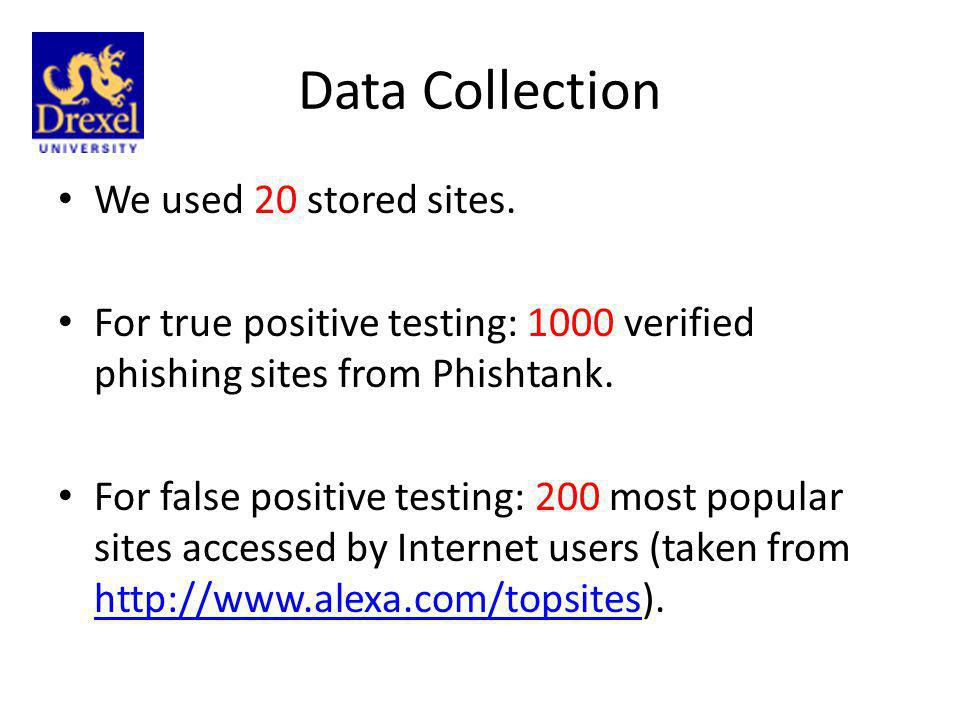 Data Collection We used 20 stored sites. For true positive testing: 1000 verified phishing sites from Phishtank. For false positive testing: 200 most
