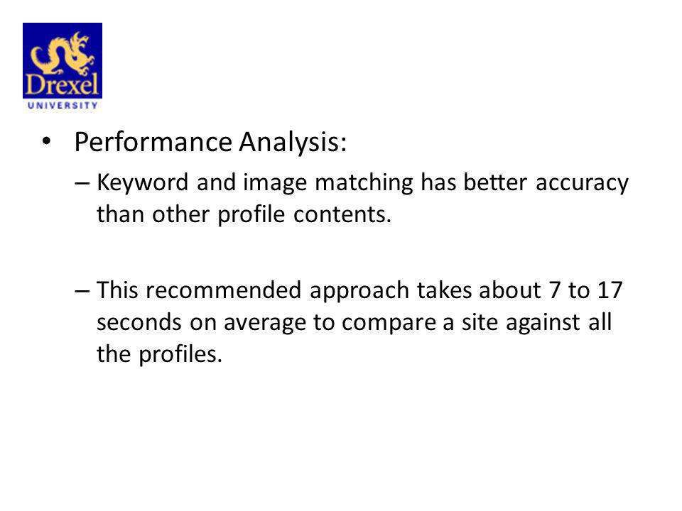 Performance Analysis: – Keyword and image matching has better accuracy than other profile contents. – This recommended approach takes about 7 to 17 se