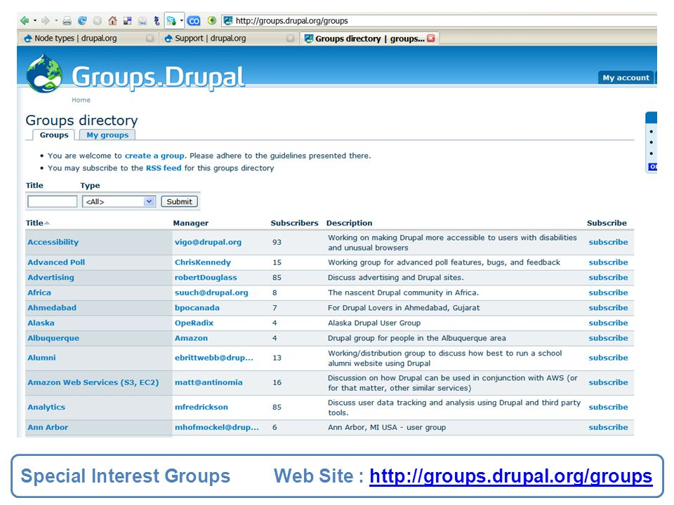 Special Interest Groups Web Site : http://groups.drupal.org/groupshttp://groups.drupal.org/groups Special Interest Groups Web Site : http://groups.drupal.org/groupshttp://groups.drupal.org/groups