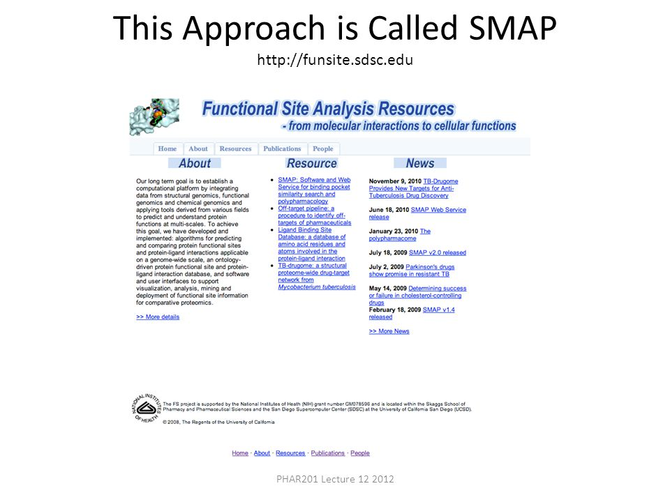 This Approach is Called SMAP http://funsite.sdsc.edu PHAR201 Lecture 12 2012