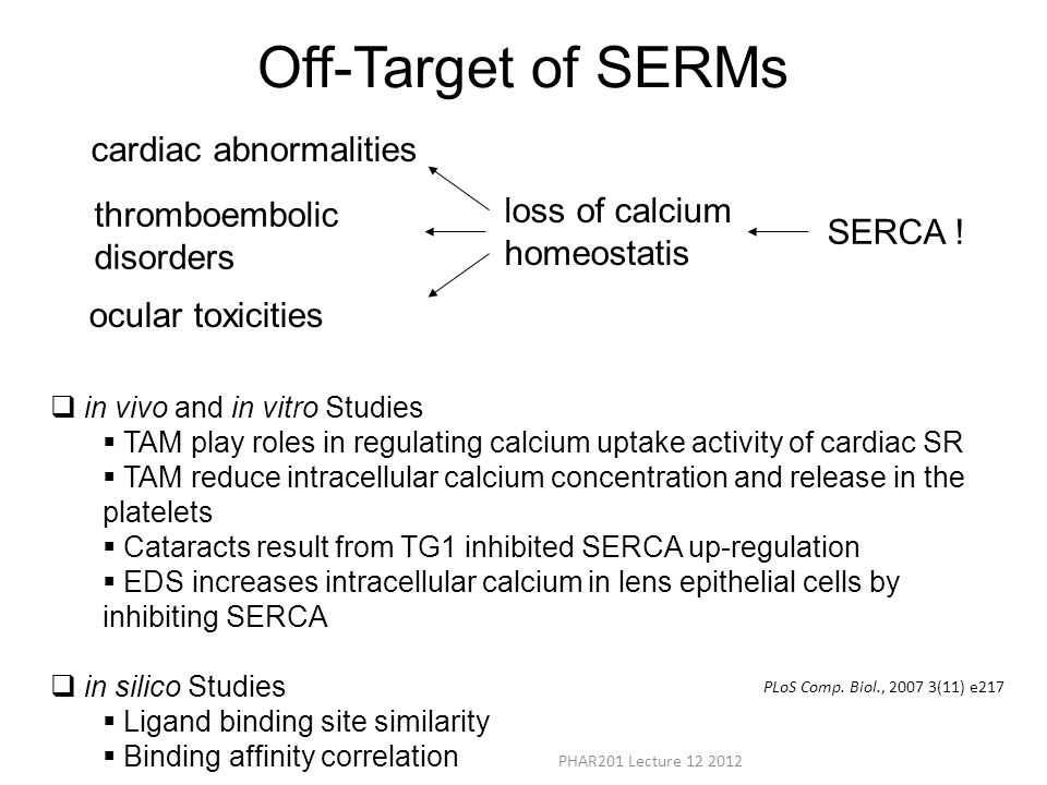 Off-Target of SERMs cardiac abnormalities thromboembolic disorders ocular toxicities loss of calcium homeostatis SERCA .