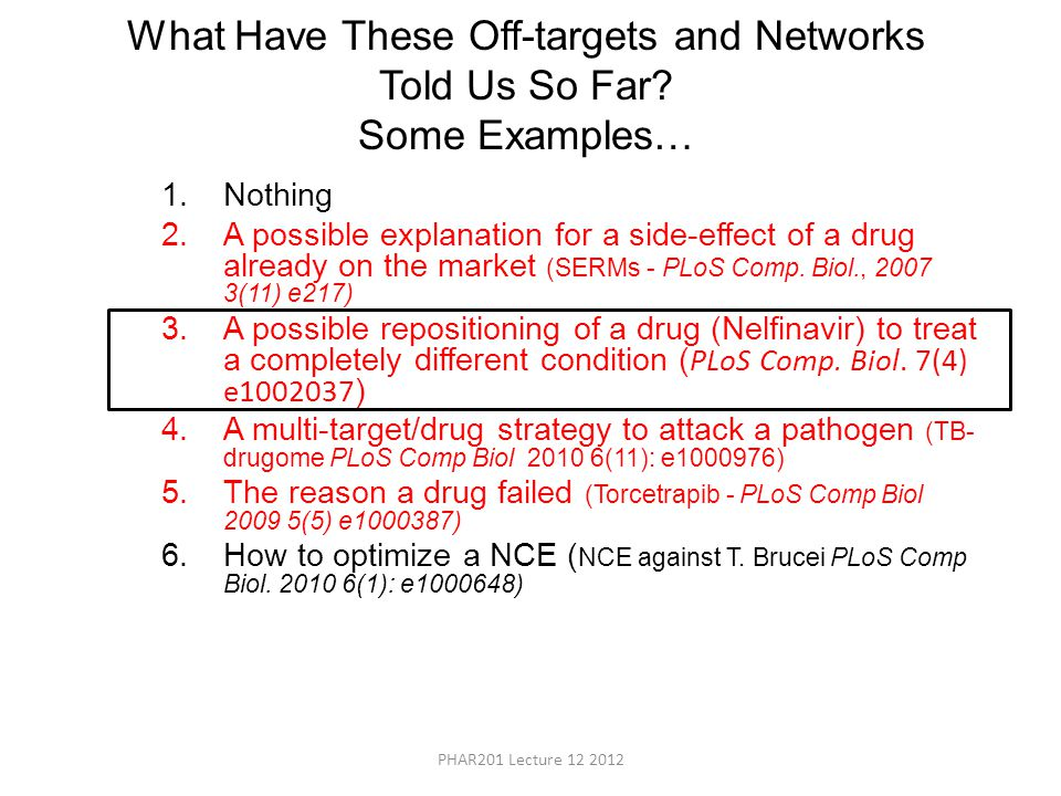What Have These Off-targets and Networks Told Us So Far.
