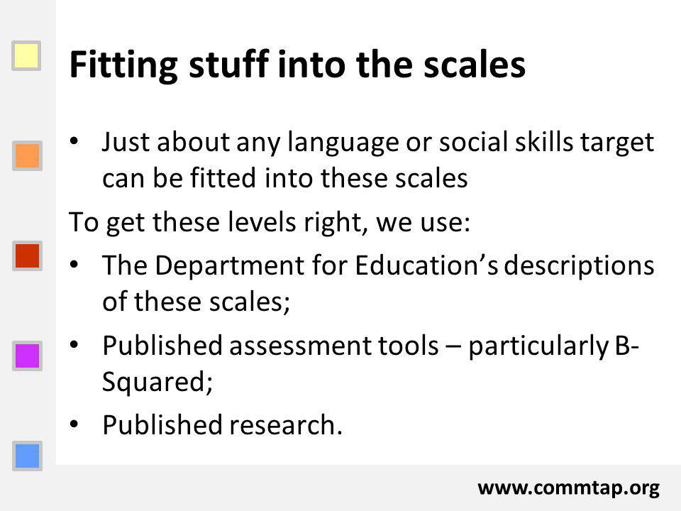 www.commtap.org Fitting stuff into the scales Just about any language or social skills target can be fitted into these scales To get these levels right, we use: The Department for Educations descriptions of these scales; Published assessment tools – particularly B- Squared; Published research.