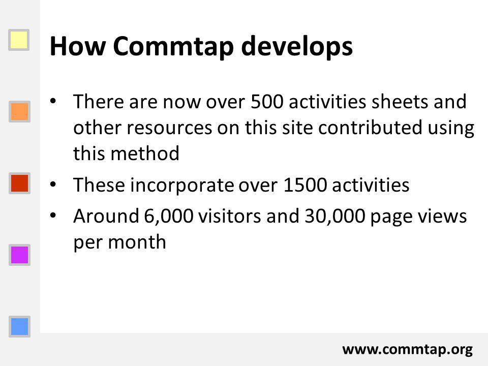 www.commtap.org How Commtap develops There are now over 500 activities sheets and other resources on this site contributed using this method These incorporate over 1500 activities Around 6,000 visitors and 30,000 page views per month