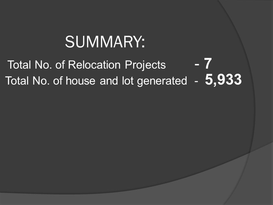 SUMMARY: Total No. of house and lot generated - 5,933 Total No. of Relocation Projects - 7