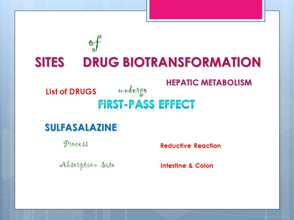 SITES DRUG BIOTRANSFORMATION of HEPATIC METABOLISM undergo List of DRUGS Absorption Site Intestine & Colon Process Reductive Reaction SULFASALAZINE