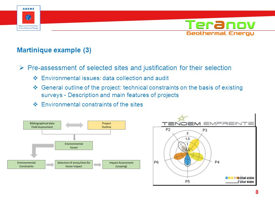 8 Martinique example (3) Pre-assessment of selected sites and justification for their selection Environmental issues: data collection and audit Genera