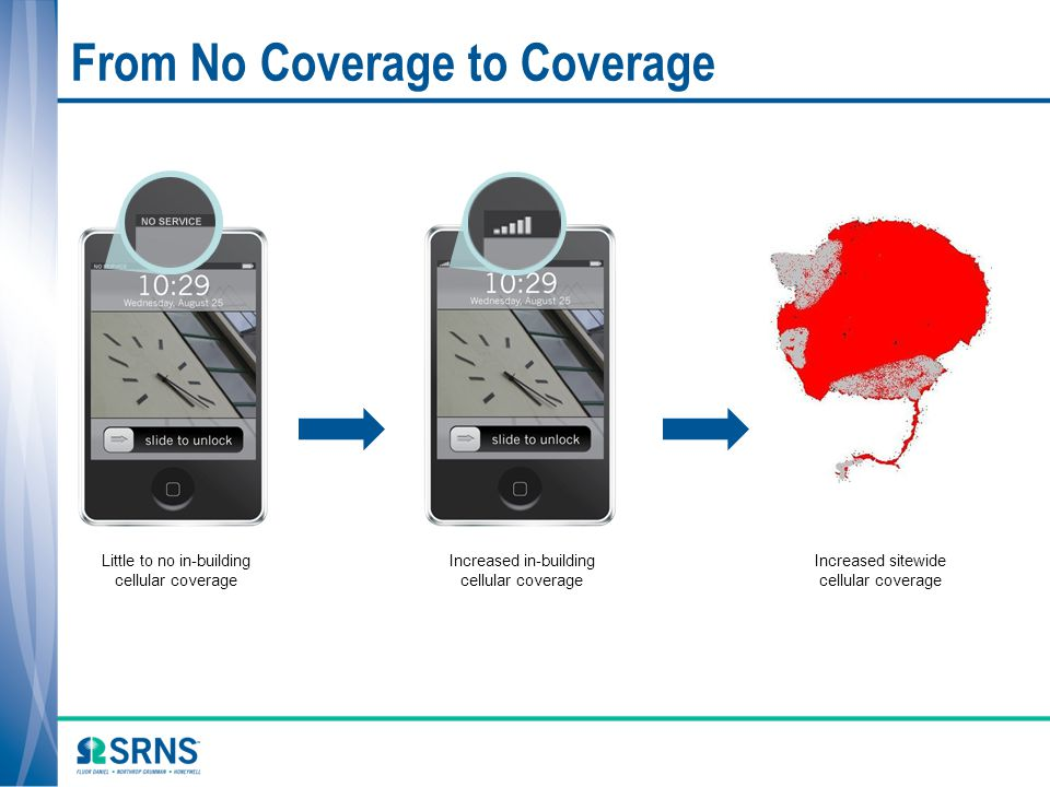 Little to no in-building cellular coverage Increased in-building cellular coverage Increased sitewide cellular coverage From No Coverage to Coverage