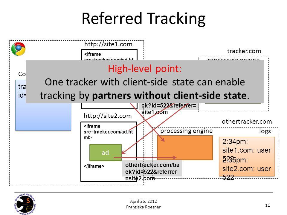 tracker.com Cookie Database tracker.com: id=522 http://site1.com ad othertracker.com/tra ck?id=522&referrer= site1.com 2:34pm: site1.com: user 522 htt
