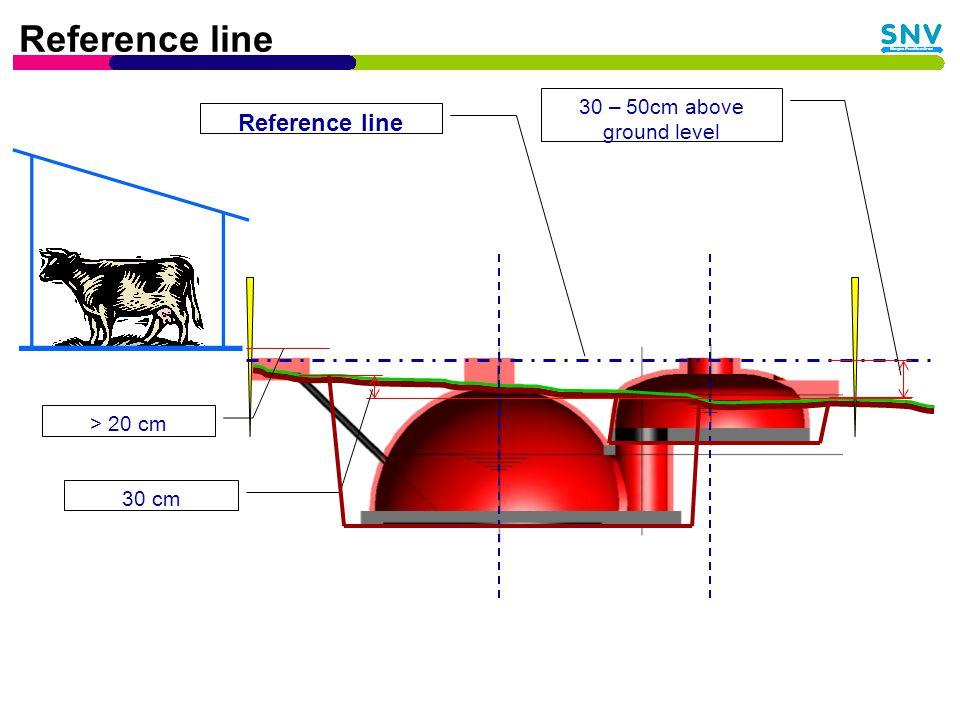 Reference line 30 – 50cm above ground level > 20 cm 30 cm