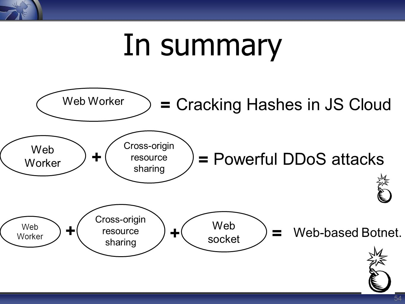 In summary 54 Web Worker Cracking Hashes in JS Cloud = Web Worker Cross-origin resource sharing + = Powerful DDoS attacks Web Worker + Cross-origin re