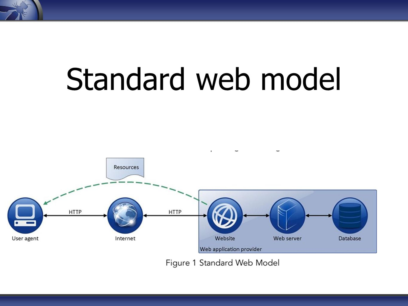 Web Workers Web Workers provide the possibility for JavaScript to run in the background.