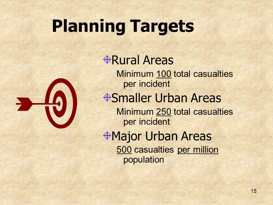 15 Planning Targets Rural Areas Minimum 100 total casualties per incident Smaller Urban Areas Minimum 250 total casualties per incident Major Urban Ar