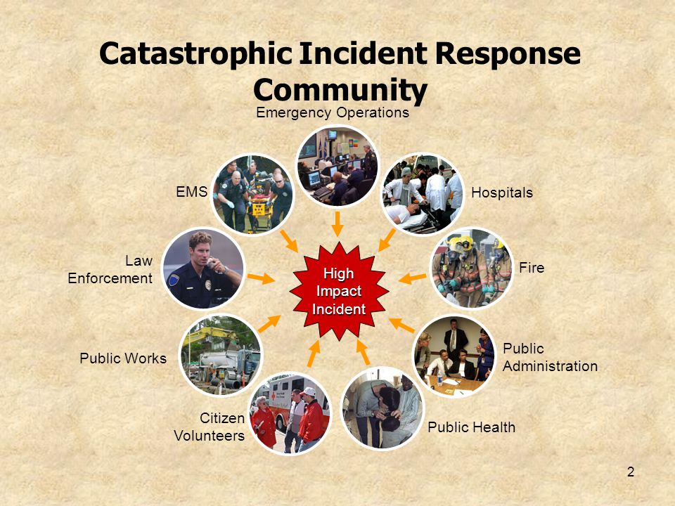 2 Catastrophic Incident Response Community Fire Hospitals Public Administration Public Health Emergency Operations Public Works Citizen Volunteers Law