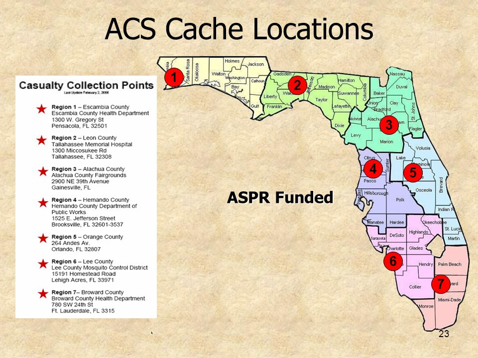 23 ACS Cache Locations 1 2 4 5 6 7 3 ASPR Funded