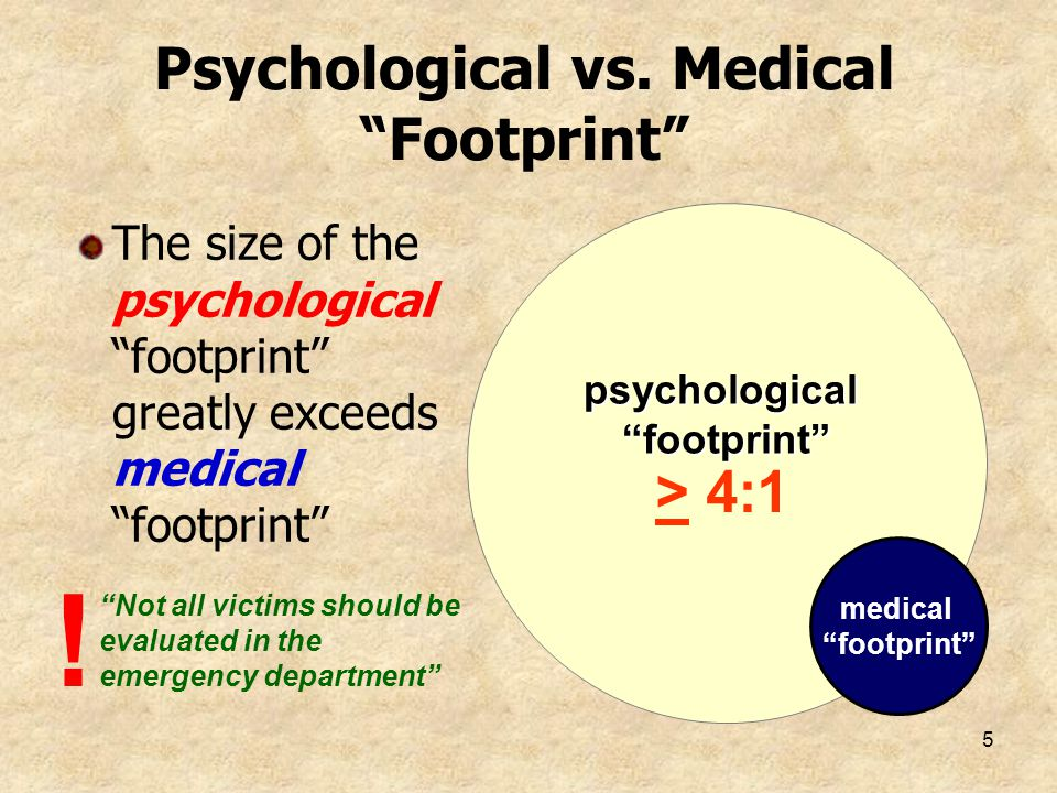 5 Psychological vs. Medical Footprint The size of the psychological footprint greatly exceeds medical footprint psychologicalfootprint medical footpri