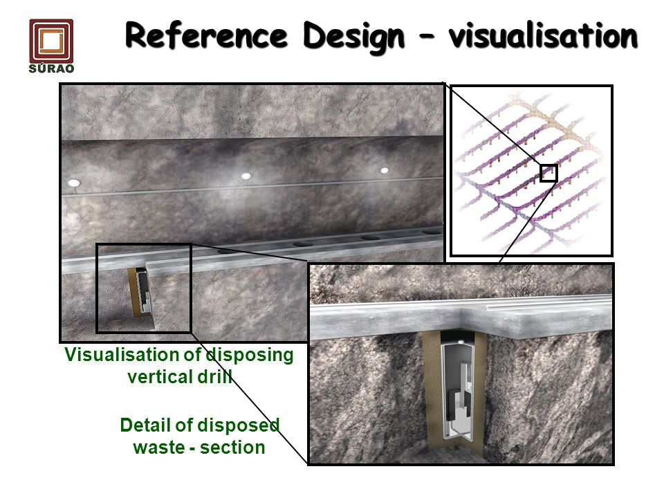 Reference Design – visualisation Visualisation of disposing vertical drill Detail of disposed waste - section