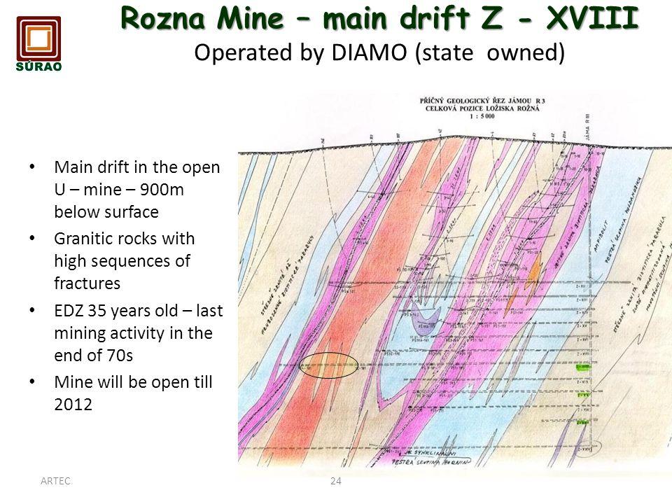 ARTEC24 Rozna Mine – main drift Z - XVIII Rozna Mine – main drift Z - XVIII Operated by DIAMO (state owned) Main drift in the open U – mine – 900m bel