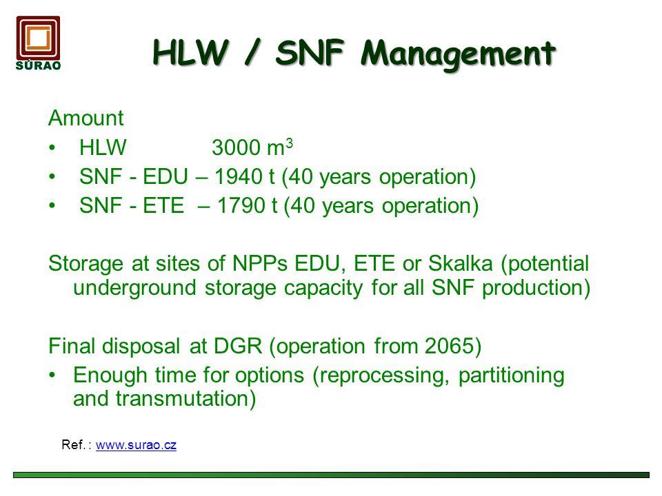 HLW / SNF Management Amount HLW 3000 m 3 SNF - EDU – 1940 t (40 years operation) SNF - ETE – 1790 t (40 years operation) Storage at sites of NPPs EDU,