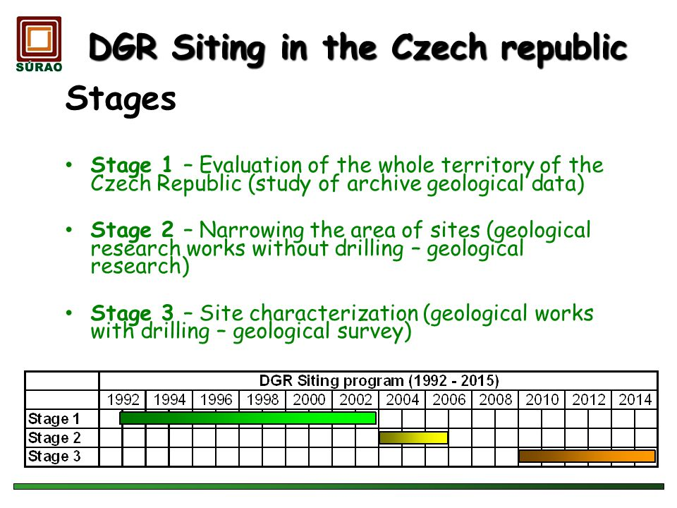 DGR Siting in the Czech republic Stages Stage 1 – Evaluation of the whole territory of the Czech Republic (study of archive geological data) Stage 2 –