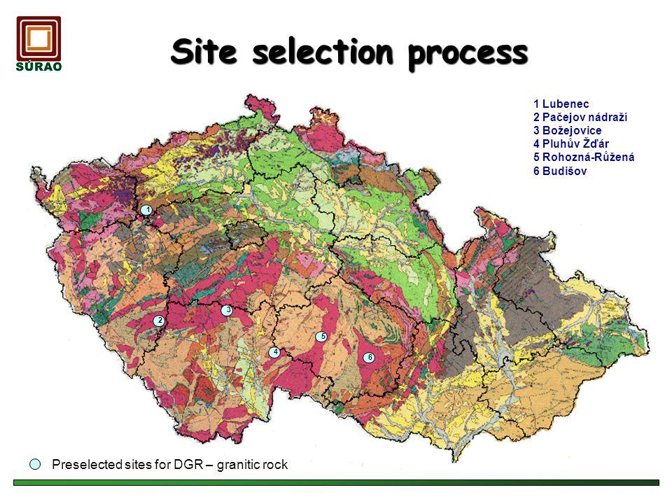1 Preselected sites for DGR – granitic rock Site selection process 1 Lubenec 2 Pačejov nádraží 3 Božejovice 4 Pluhův Žďár 5 Rohozná-Růžená 6 Budišov 2