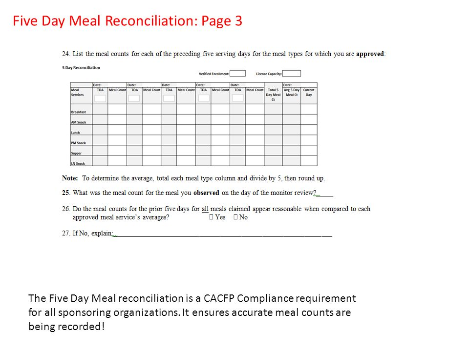 Five Day Meal Reconciliation: Page 3 The Five Day Meal reconciliation is a CACFP Compliance requirement for all sponsoring organizations.