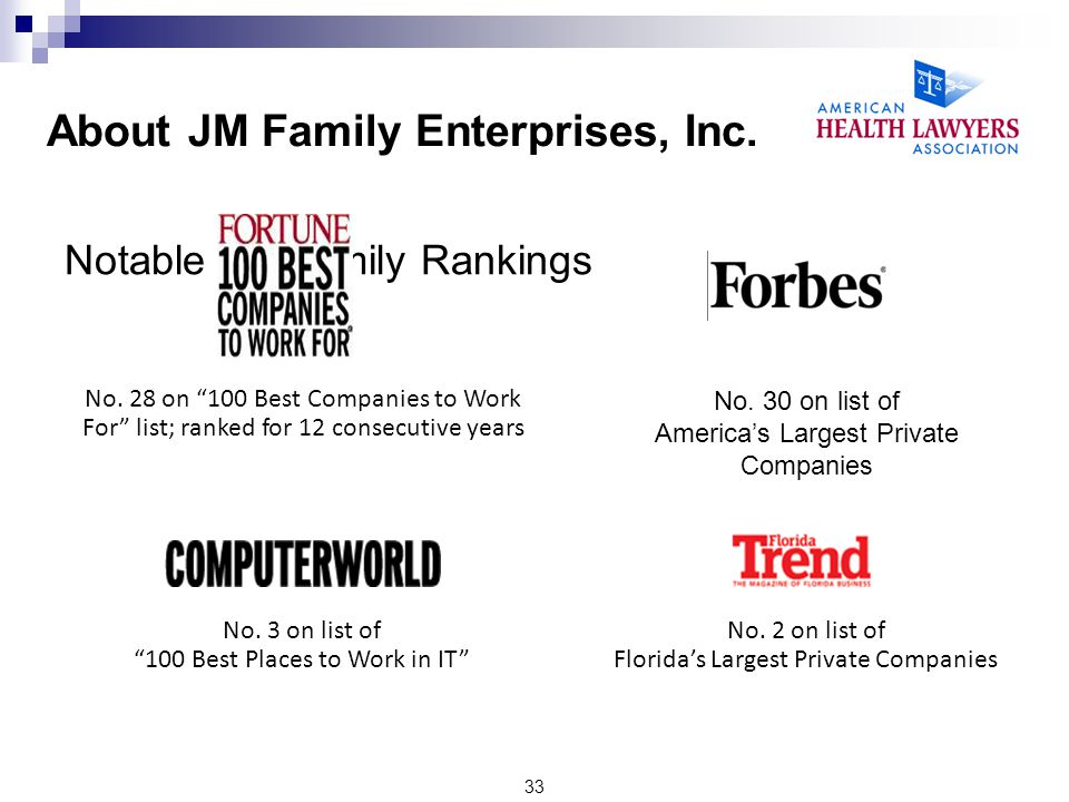 Notable JM Family Rankings No. 30 on list of Americas Largest Private Companies No. 28 on 100 Best Companies to Work For list; ranked for 12 consecuti