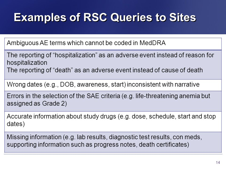 Examples of RSC Queries to Sites Ambiguous AE terms which cannot be coded in MedDRA The reporting of hospitalization as an adverse event instead of re