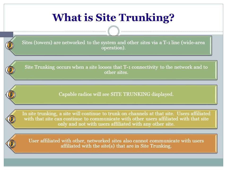 What is Site Trunking.
