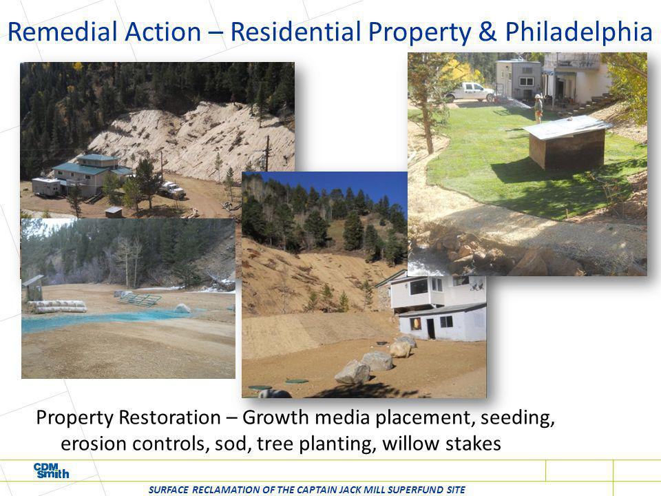 Remedial Action – Residential Property & Philadelphia SURFACE RECLAMATION OF THE CAPTAIN JACK MILL SUPERFUND SITE Property Restoration – Growth media