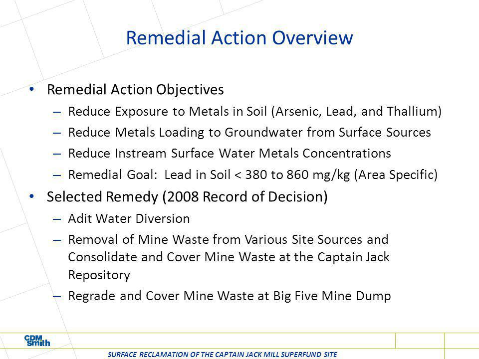 Remedial Action – White Raven Mine SURFACE RECLAMATION OF THE CAPTAIN JACK MILL SUPERFUND SITE Restoration – Fill and rock placement, erosion controls, seeding