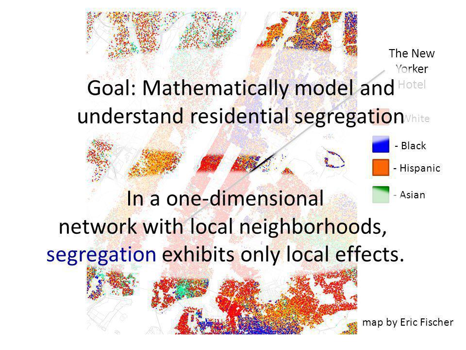 Convergence Theorem.