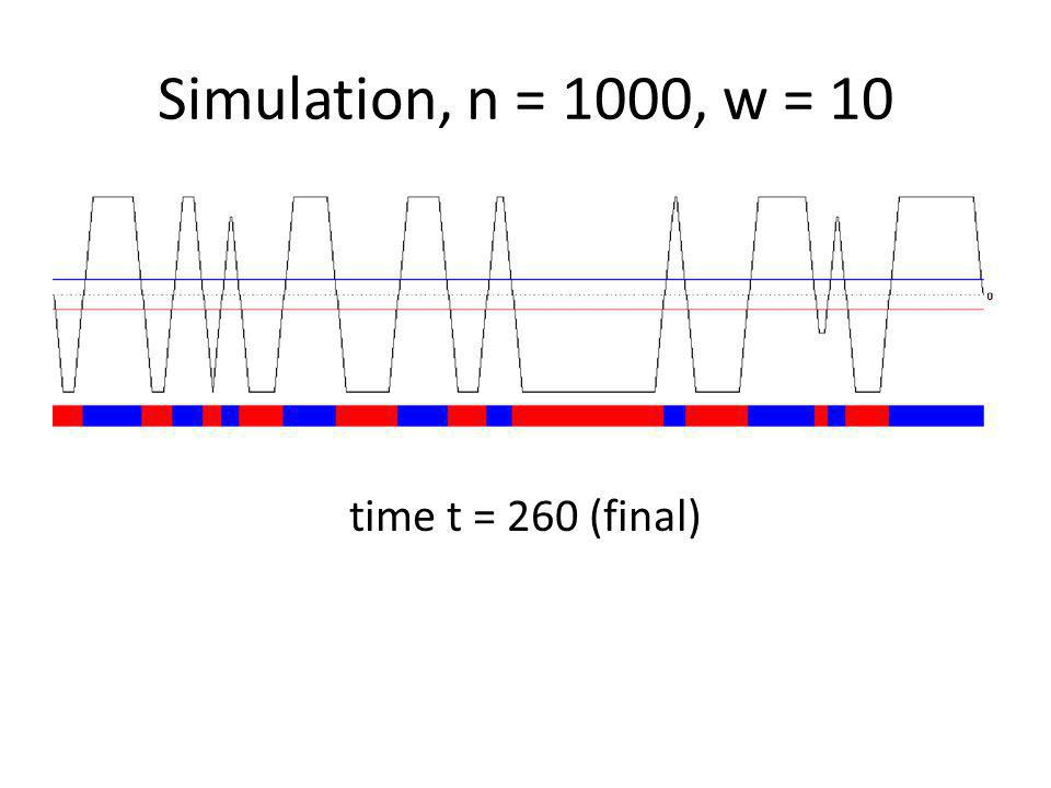 time t = 260 (final) Simulation, n = 1000, w = 10
