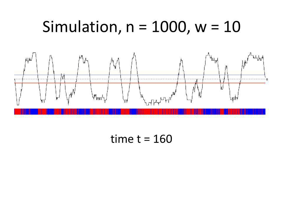 time t = 160 Simulation, n = 1000, w = 10