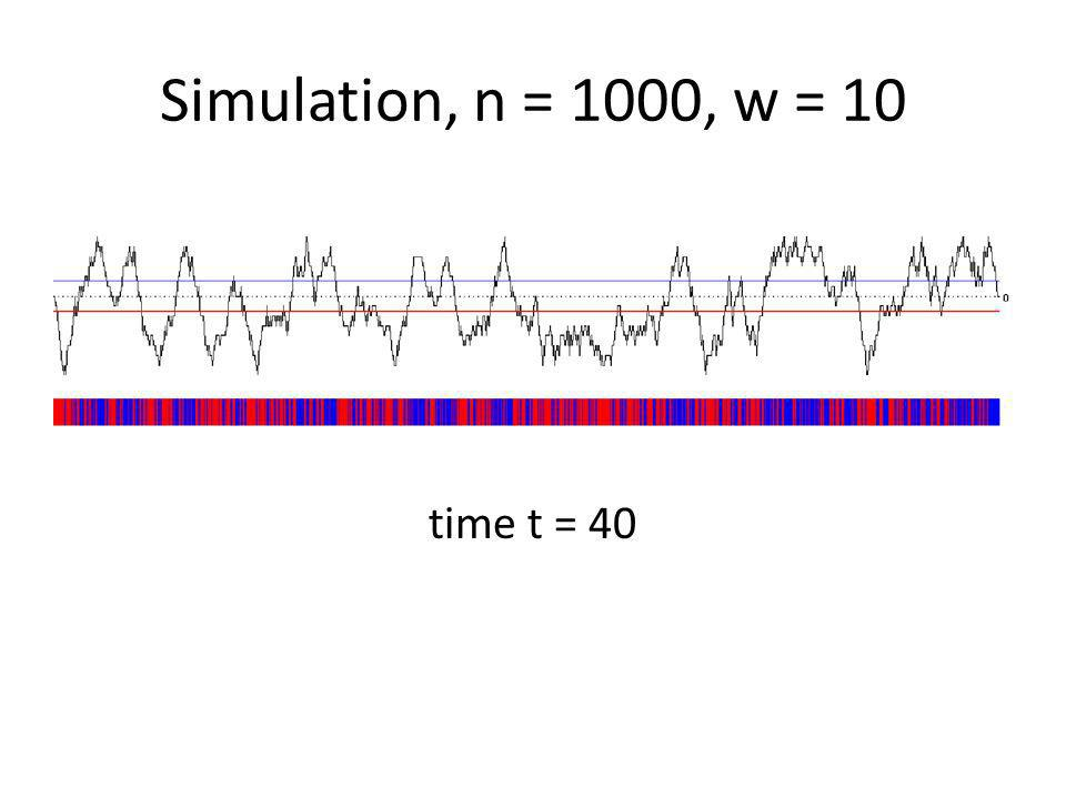 time t = 40 Simulation, n = 1000, w = 10