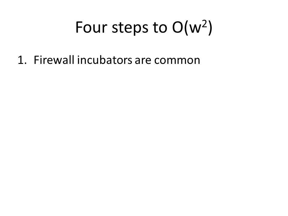 Four steps to O(w 2 ) 1.Firewall incubators are common