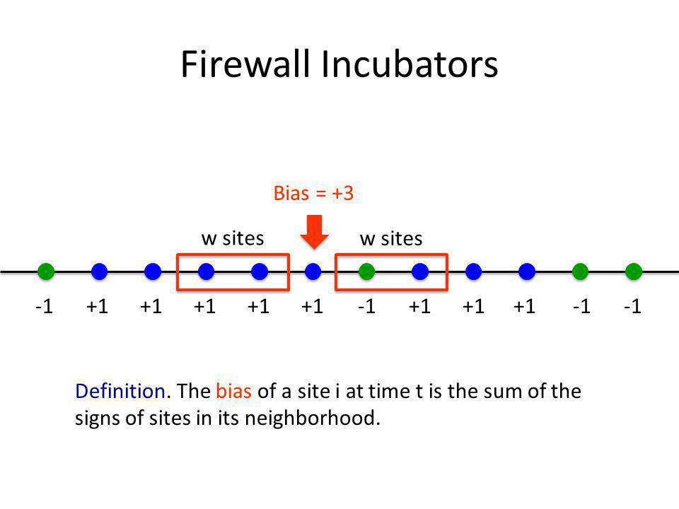 Firewall Incubators w sites Definition.