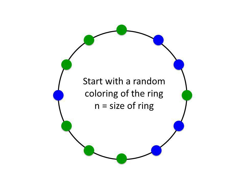 Start with a random coloring of the ring n = size of ring