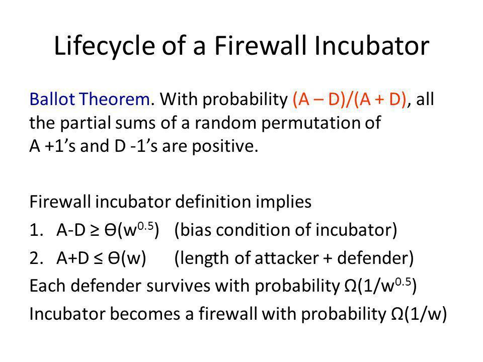 Lifecycle of a Firewall Incubator Ballot Theorem.