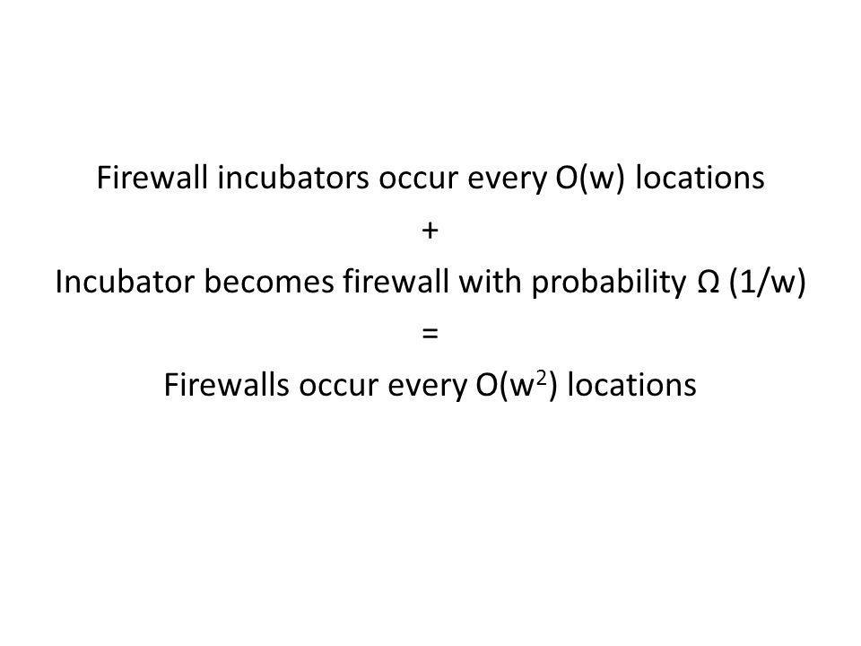 Firewall incubators occur every O(w) locations + Incubator becomes firewall with probability (1/w) = Firewalls occur every O(w 2 ) locations