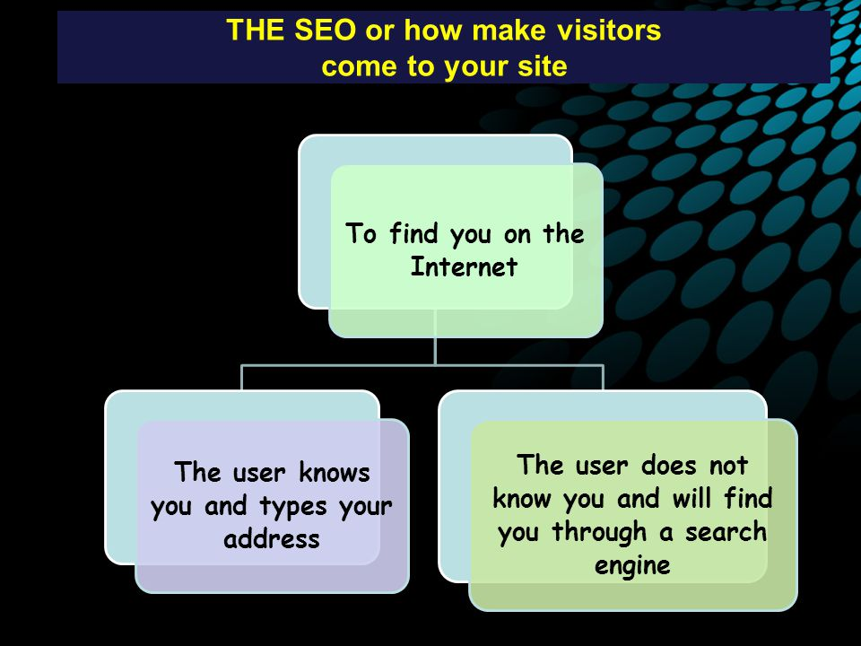 THE SEO or how make visitors come to your site To find you on the Internet The user knows you and types your address The user does not know you and will find you through a search engine